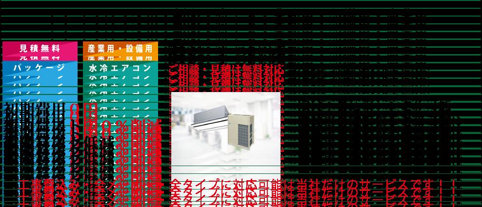 エアコンレンタル 業務用・設備用・産業用・レンタル提案